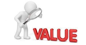 ارزش افزوده اقتصادی